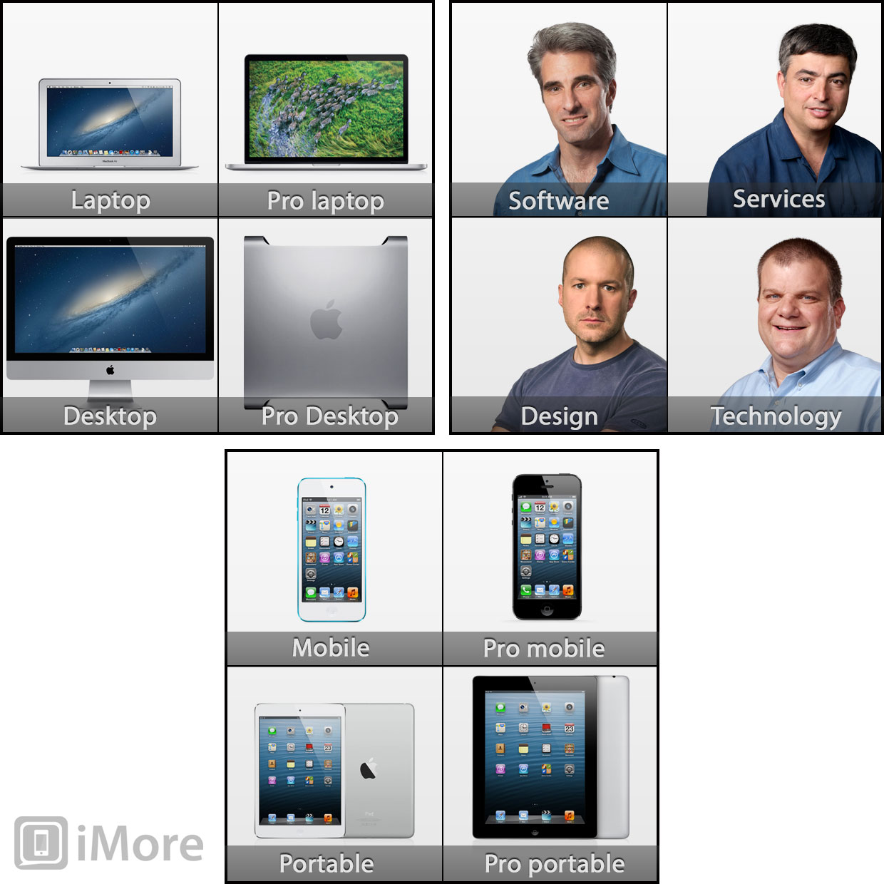 apple_product_people_grids-1