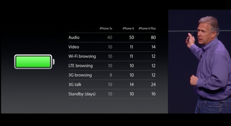 iphone-6-battery